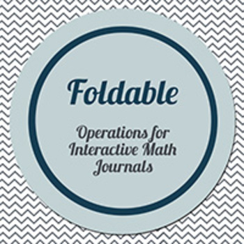 Foldable: Operations for Real Numbers (Interactive Math Journal)