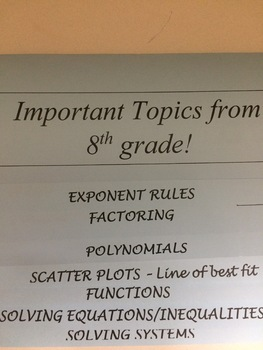 Foldable Reviewing topics for Algebra