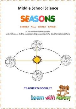 Seasons Folding Paper Puzzle - Northern Hemisphere