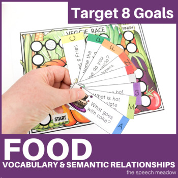 Food: Building and Extending Vocabulary