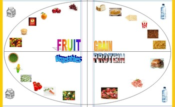Food Chart for Finicky Eaters