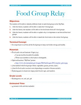 Food Group Relay: Lesson and Game