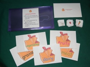 Food Group Sort Education Center, Classroom resource tool-