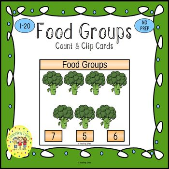 Food Groups Count and Clip Task Cards