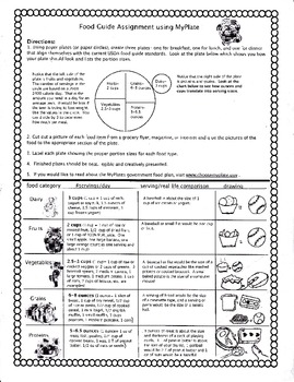 Food Guide Assignment using MyPlate