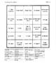 Food Market Verb Bingo in English used in Spanish French G