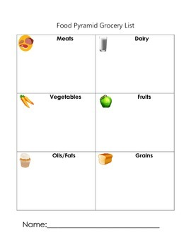 Food Pyramid Grocery List