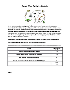 Food Web Project Description and Rubric