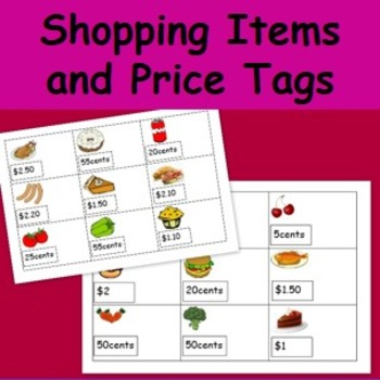 Food cards and prices- editable document
