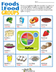 Food and Food Group Match