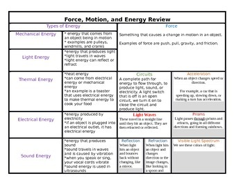 Force, Energy, and Motion Texas Science STAAR Review