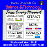Forces Causing Movement Illustrated Word Wall (Grade 3 Ontario)