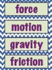 Forces: Vocabulary Posters