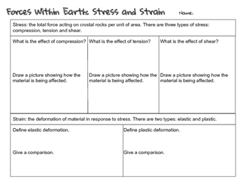 Forces Within Earth: Stress and Strain