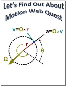 Forces and Motion Webquest Scavenger Hunt Science Common C