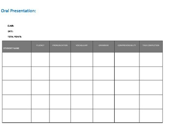 Foreign Language Scorecard Rubric for Student Presentations