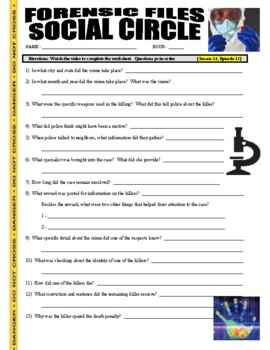 Forensic Files : Social Circle (video worksheet)