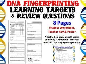 Forensic Science DNA Fingerprinting Learning Targets and R