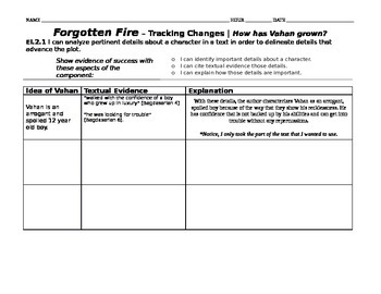 Forgotten Fire Chapter Activities