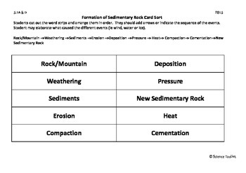 Science TEKS 5.7 A&D Formation of Sedimentary Rock Card So