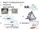 Formation of Sedimentary Rocks Power Point Presentation