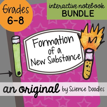 Formation of a New Substance Interactive Notebook Bundle b