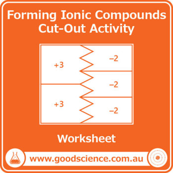 Forming Ionic Compounds - Cutout Activity