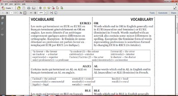 Forming vocabulary terms in French