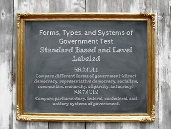 Forms, Types, and Systems of Government Test SS.7.C.3.1 SS