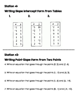 Forms of Linear Equations Stations Activity