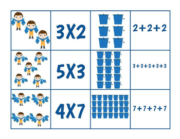 Forms of Multiplication Fishing Themed Game
