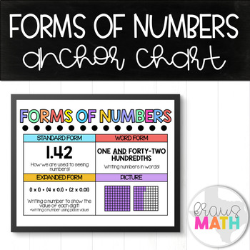 Forms of Numbers: Poster/ Anchor Chart/ Graphic Organizer!