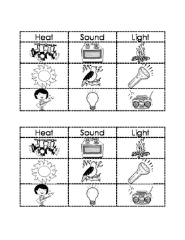 Forms of energy Sorting (2 per page)