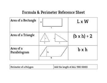 Formula for Area/Perimeter Reference Sheet