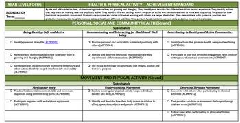 Foundation HEALTH & PE Australian Curriculum Forward Planner