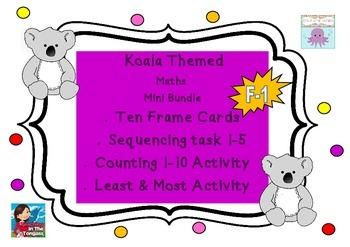Foundation Maths Koala Number Maths Ten Frames Subitizing