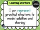Foundation/ Prep NUMBER & Algebra Learn INTENTIONS & Succe