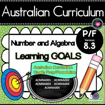 Foundation or Prep Maths – No. & Algebra Learn Goals & Suc