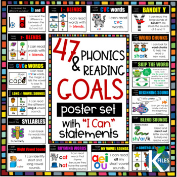 """Phonics/Foundational Skills Reading Goals with """"I can"""" statements"""