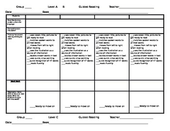 Fountas and Pinnell Guided Reading Lesson Plans Level A-J