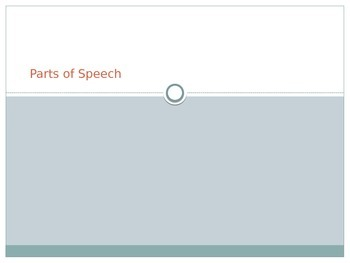 Four Corners Parts of Speech Review and Definitions