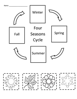 Four Seasons Cycle