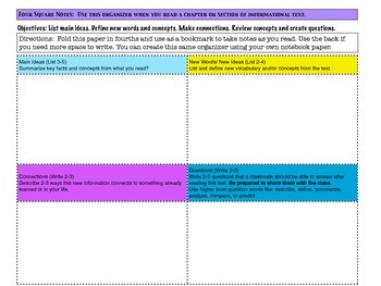 Four Square Notes Template for Informational Text