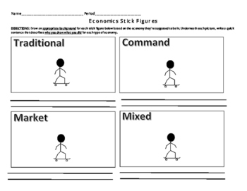 Four Types of Economies - Practice with stick figures and