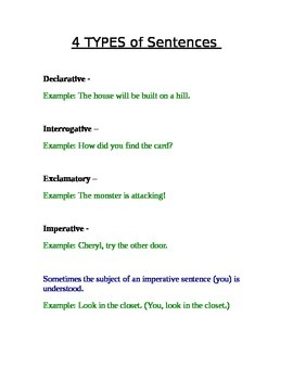 Four Types of Sentences and Follow Up Activity