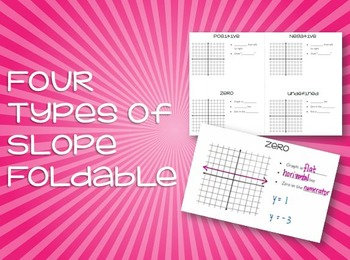 Four Types of Slope Foldable for 8th Grade Math Interactiv