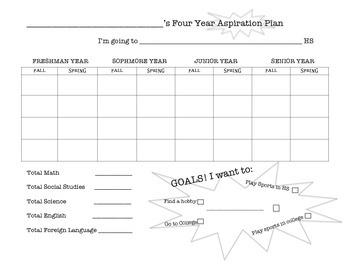 Four Year HS Plan (Block Schedule)