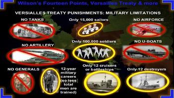 Fourteen Points, Versailles Treaty: Primary Sources, hando