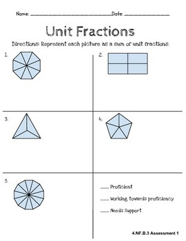 Fourth Grade Common Core Math: Unit Fractions Assessment (