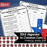 Fourth Grade Common Core to TEKS Math Standards Alignment